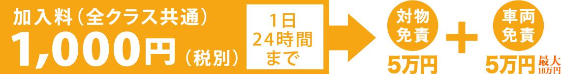 対物保障免責額、車輌保障免責額 0円